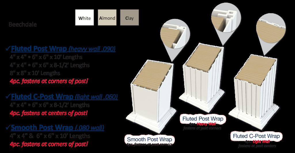 Vinyl Newels & Post Wrap - Superior Plastic Products